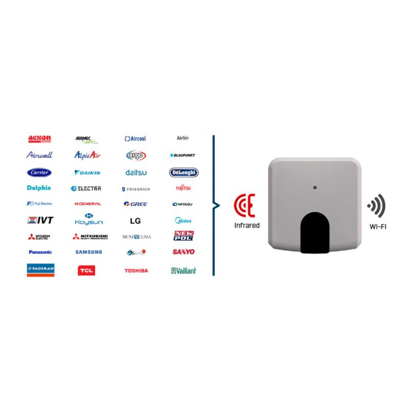 Pasarela de Aire Acondicionado IR Intesis Wifi